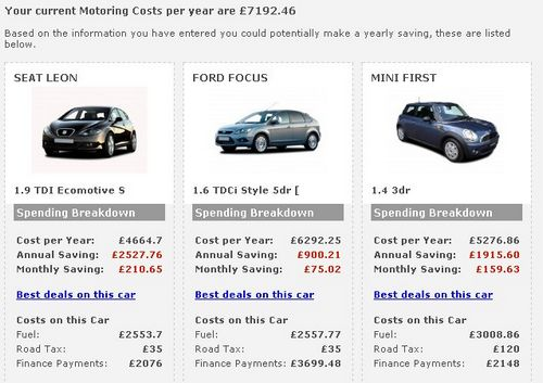 10 Cheapest Car loan Rates of interest within the Ough