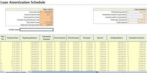 North america Auto loans Info -- B . C . Car Funding -- Phone: 604-200-3361
