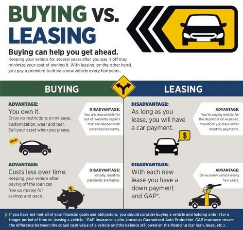 Purchase Assured Car Automobile Financial -- Funding Car or truck Mortgage Uk Columbia